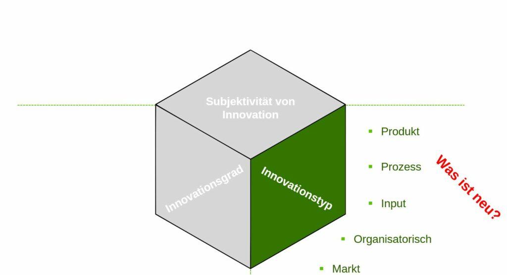 1. Dimension_Innovationstyp