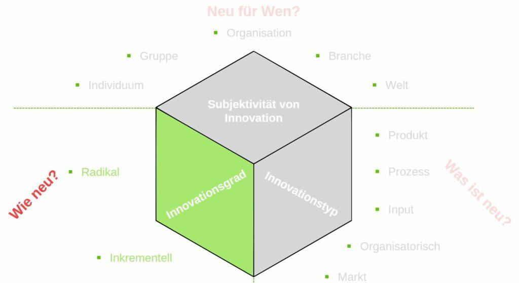 3. Dimension_Innovationsgrad